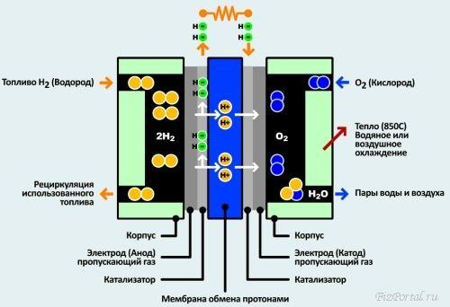 водород 3.jpg